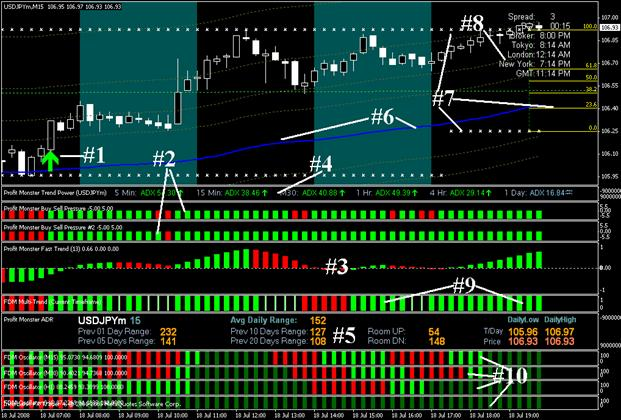 Forex 1 a day